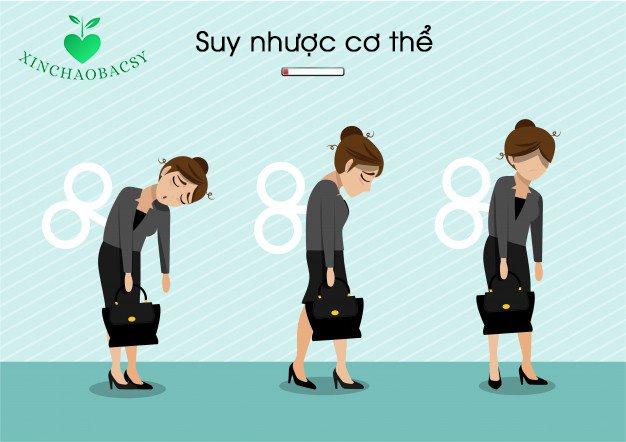 Triệu chứng suy nhược cơ thể, không thể bỏ qua các dấu hiệu này!